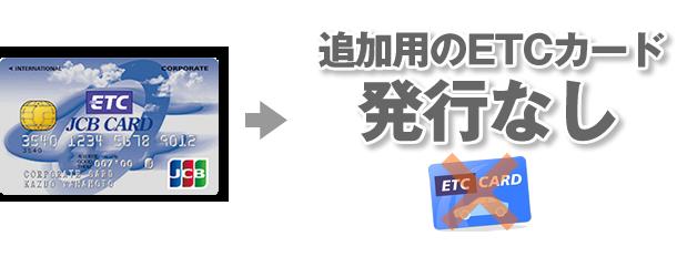 追加用のETCカードの発行はなし
