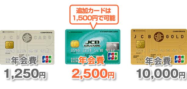 年会費は一般カードとゴールドカードの中間。追加カードは1500円で作成可能