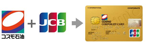 JCBカードとコスモ石油の提携法人カード