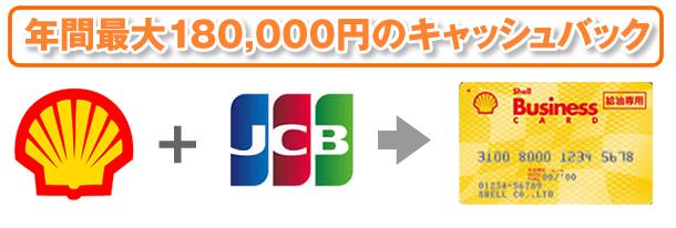 シェルとJCBの提携カード。。年間最大180,000円のキャッシュバック