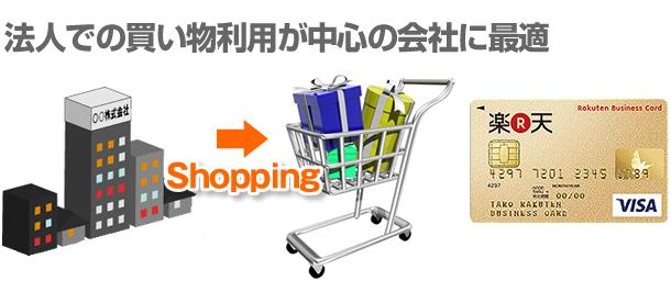 法人での買い物利用が中心の会社に最適