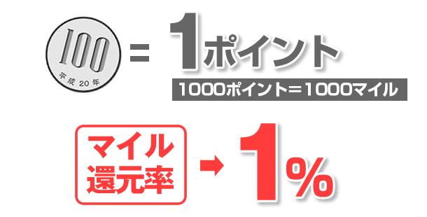 100円で1ポイント還元率は1%
