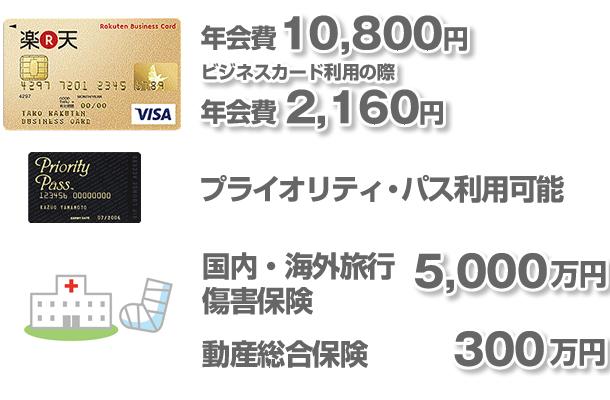 楽天カード詳細情報