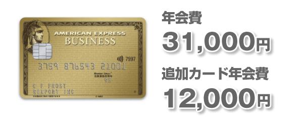 アメックスビジネスゴールドの年会費