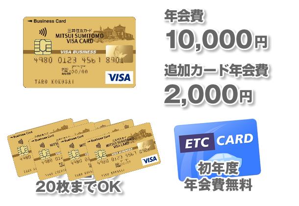 年会費情報とETCカードに関する情報
