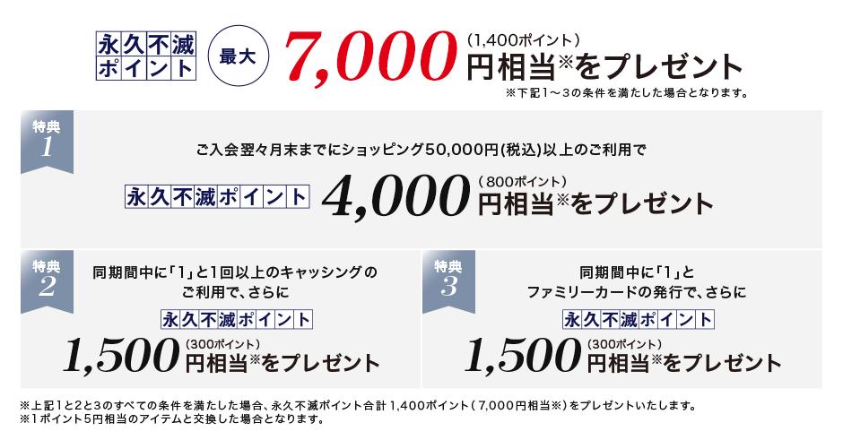 セゾンコバルト・ビジネス・アメリカン・エキスプレス・カードのキャンペーン情報