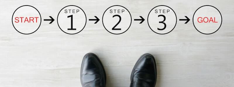 申し込みのステップ